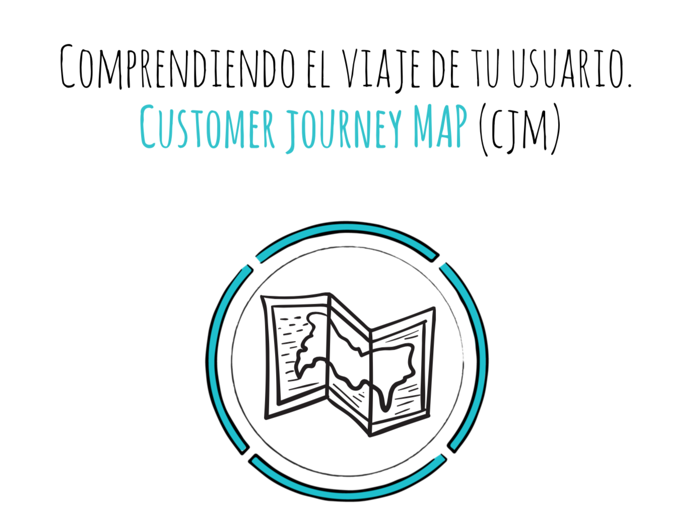 Customer Journey map diseñado por Fluke Studio