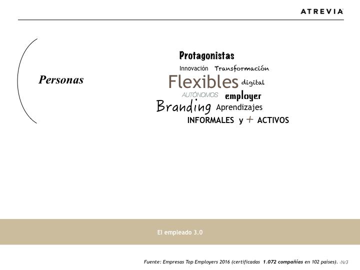 Infografías comunicación interna para Atrevia.